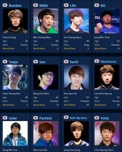 All participants of GSL Code S Season 1 2015
