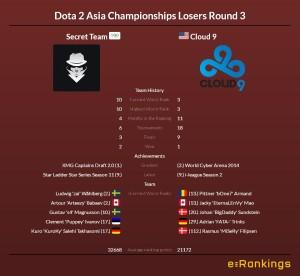 Dota 2 Asia Championship Team Secret versus Cloud 9