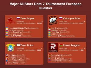 Major All Stars Dota 2 Tournament European Qualifier