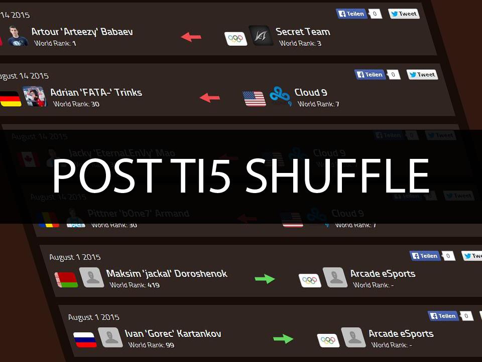 Post TI5 Shuffle