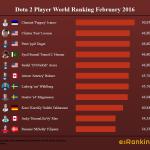 Dota 2 Player World Ranking February 2016