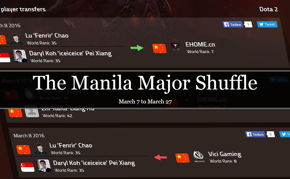 Manila Major Dota Shuffle