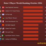 Dota 2 World Ranking Players October 2016