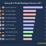 Starcraft 2 World Ranking February 2017