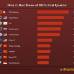 best-quarter