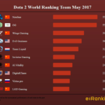 Dota 2 World Ranking Teams May 2017